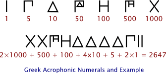 greek acrophonic numerals