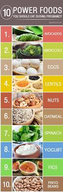 35 Weeks Pregnancy Diet Chart Grace Greatme_gurl On Pinterest