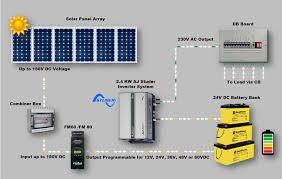 solar system circuit diagram facbooik com Stand Alone Solar Power System Wiring Diagram rv solar panel installation diagram on rv images free download stand alone solar panel system wiring diagram