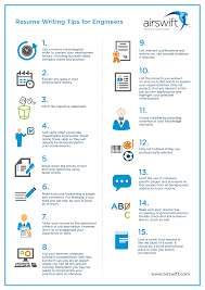 Tips On Writing Resume 15 Resume Writing Tips For Engineers