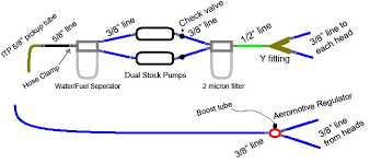 splicing in for dual fuel pumps? ford truck enthusiasts forums how to wire fuel pump to ignition switch at Inline Fuel Pump Wiring Diagram