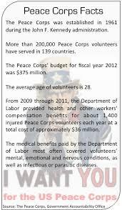 peace corps graphic fairwarning