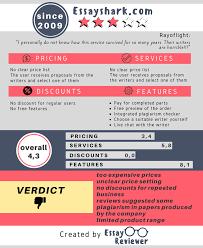 essayshark com review essay reviewer verdict