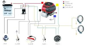 toro starter solenoid wiring diagram wiring diagram news \u2022 ford 5000 tractor starter wiring diagram a man pulling the starter cord for lawn mower starters engines rh becauseofwill com chevy starter wiring diagram mtd solenoid wiring diagram