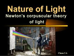 Image result for Corpuscular theory of light