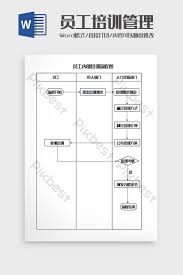 Staff Training Management Flow Chart Word Template Word