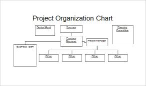 Project Organization Chart Template Project Organization Powerpoint Sample Chart Template