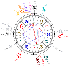 James Brown Birth Chart Astrology And Natal Chart Of Banks Singer Born On 1988 06 16