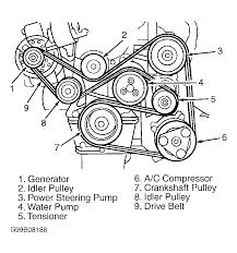 serpentine belt diagram please serpentine belt diagram for a 2001 thumb