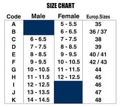 Walk Fit Size Chart