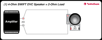 300 watt mono amplifier rockford fosgate � 2 Channel Amp Wiring Diagram at Crunch Amp Wiring Diagram