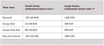 Ups Price Quote Interesting Returns