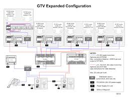 aiphone gtv expanded wiring diagram audiovideo user manual aiphone gtv expanded wiring diagram audiovideo user manual