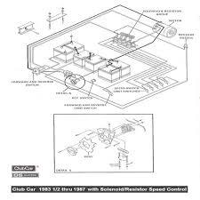 electric car motor diagram. Simple Car Amazing More Club Car Solenoid Wiring Diagram Database  Images Free With 33 Cool Electric Motor With Electric Car Motor Diagram I