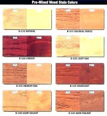 stain colors deck color chart furniture wood tavern outdoor gel minwax exterior reviews pine