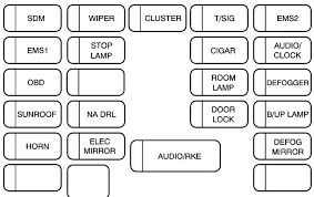 2004 toyota sequoia fuse box diagram introduction to electrical 2006 Toyota Corolla Fuse Box Location 2004 toyota tacoma interior fuse box diagram sequoia wiring for two rh trumpgrets club 2005 toyota corolla fuse box diagram 2004 toyota tundra fuse box