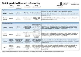 Swap Nurses 2018 19 Helpful And Accessible Guide To The Harvard