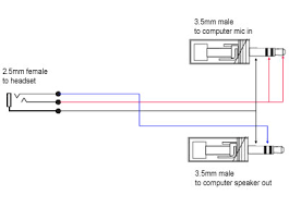 wire diagram 3 5mm trs data wiring diagram blog 3 5mm jack wiring diagram three wiring diagrams best 1 4 inch stereo plug wire diagram 3 5mm trs