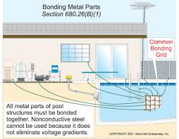 similiar above ground pool grounding diagram keywords pool electrical wiring diagram nilza pool cleaner wiring diagram pool