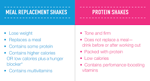 protein shake v meal replacement shake