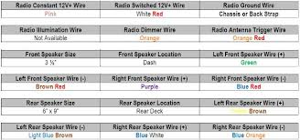 1997 sebring radio wiring diagram collection of wiring diagram \u2022 Dodge Dakota Stereo Wiring Diagram 2000 chrysler concorde radio wiring diagram chrysler wiring rh imovo co dodge factory radio wiring diagram 1997 chrysler sebring convertible radio wiring