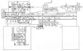 Реферат Токарно винторезный станок модели А ru Реферат Токарно винторезный станок модели 1А616