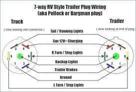truck trailer light adapter and pop up tent camping trailer light truck