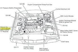 1999 volvo s70 engine diagram v70 2 9 timing mark trusted wiring o full size of 1999 volvo v70 engine diagram new timing marks wiring diagrams marvelous oil of