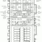 1997 jeep wrangler fuse box diagram vehiclepad jeep wrangler 1998 Jeep Wrangler Fuse Box Diagram fuse block label?? '98 tj 4 0l anyone know it? fuse box diagram for a 1998 jeep wrangler