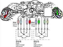 solved c280 where are the spark plugs and wires located fixya here is the firing order diagram for that vehicle and engine