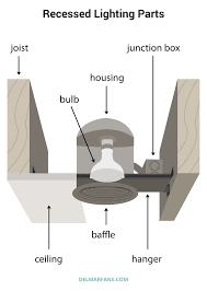 recessed lighting parts