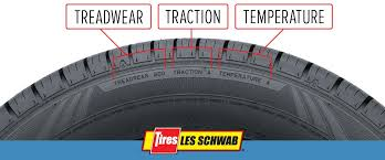 Les Schwab Payment Chart Learning Center Tire Tips Articles Les Schwab