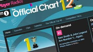 Music Chart Show Sam Hall Who Presents And Performs As Dj Goldierocks And Broadcaster Tony Blackburn Discuss The Role Of The Chart Show In The Ever Changing Music Industry