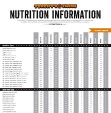 Diabetes Restaurant Nutrition The Many Words Of Russell