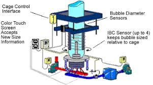 Ocean Extrusions Pvt Ltd Plastic Extrusion Machine