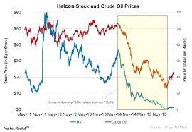 Uwti Stock Quote