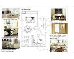 Small Picture Best Kitchen Layout Designs Ideas Image Of Evolution Home Design