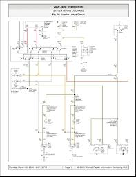 2000 jeep wrangler wiring diagram & jeep wrangler tail light 2001 jeep cherokee radio wiring diagram at 2000 Jeep Wrangler Radio Wiring Diagram