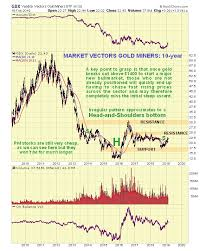 Admin Ottawa Bullion Silver Dealer Ottawa Gold Dealer