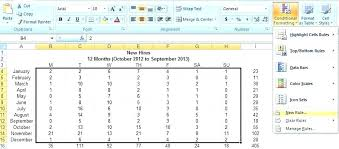 heatmap in excel heat map in excel 2013 how to build a in excel heat map geographic