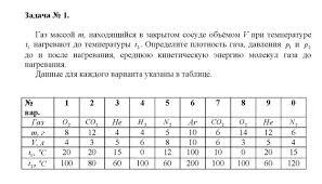 Контрольная работа по дисциплине Термодинамика и теплообмен  Контрольная работа по дисциплине Термодинамика и теплообмен Вариант выбирается по последней цифре студенческого билета