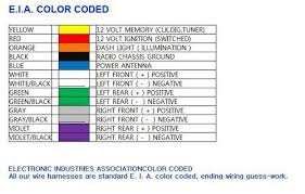 car stereo wiring harness color codes jensen wire harness cd6112 Kenwood Stereo Wiring Diagram car stereo wiring harness color codes 51k5bvfomll jpg wiring diagram full version kenwood stereo wiring diagram color coded