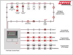wiring diagram schematic diagram of fire alarm system circuit fire alarm pull station wiring diagram at Fire Alarm Device Wiring
