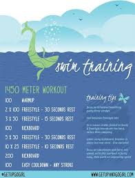if you really like being better you actually will enjoy this site swimming for exercise
