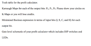 Truth Table For The Profit Calculator Karnaugh Ma