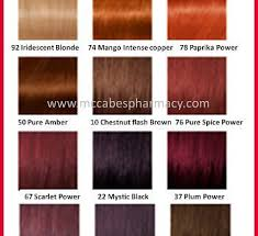 Loreal Majirel Hair Colour Shade Chart Bedowntowndaytona Com