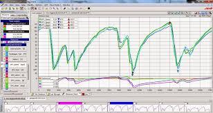 Gear Ratio Selection Mx 5 Miata Forum