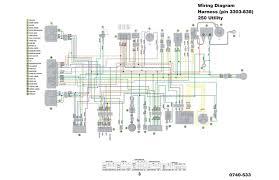 kawasaki bayou 250 electric start wiring wiring diagrams value kawasaki bayou 250 wiring diagram wiring diagram host kawasaki bayou 250 electric start wiring