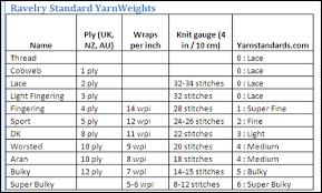 Knitting Stitches Per Inch Chart Karens Kraft Korner April 2011