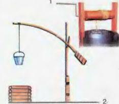 Зачем нужны простые механизмы Природоведение Реферат доклад  Рис 107 Колодец с коловоротом 1 и с журавлем 2